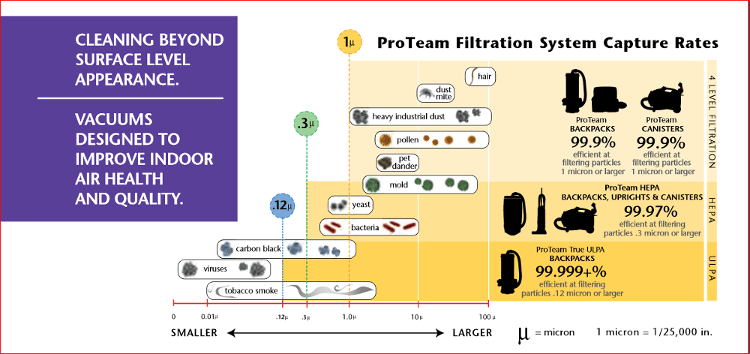 filtration-capture-rates.png